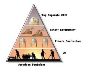 american feudalism